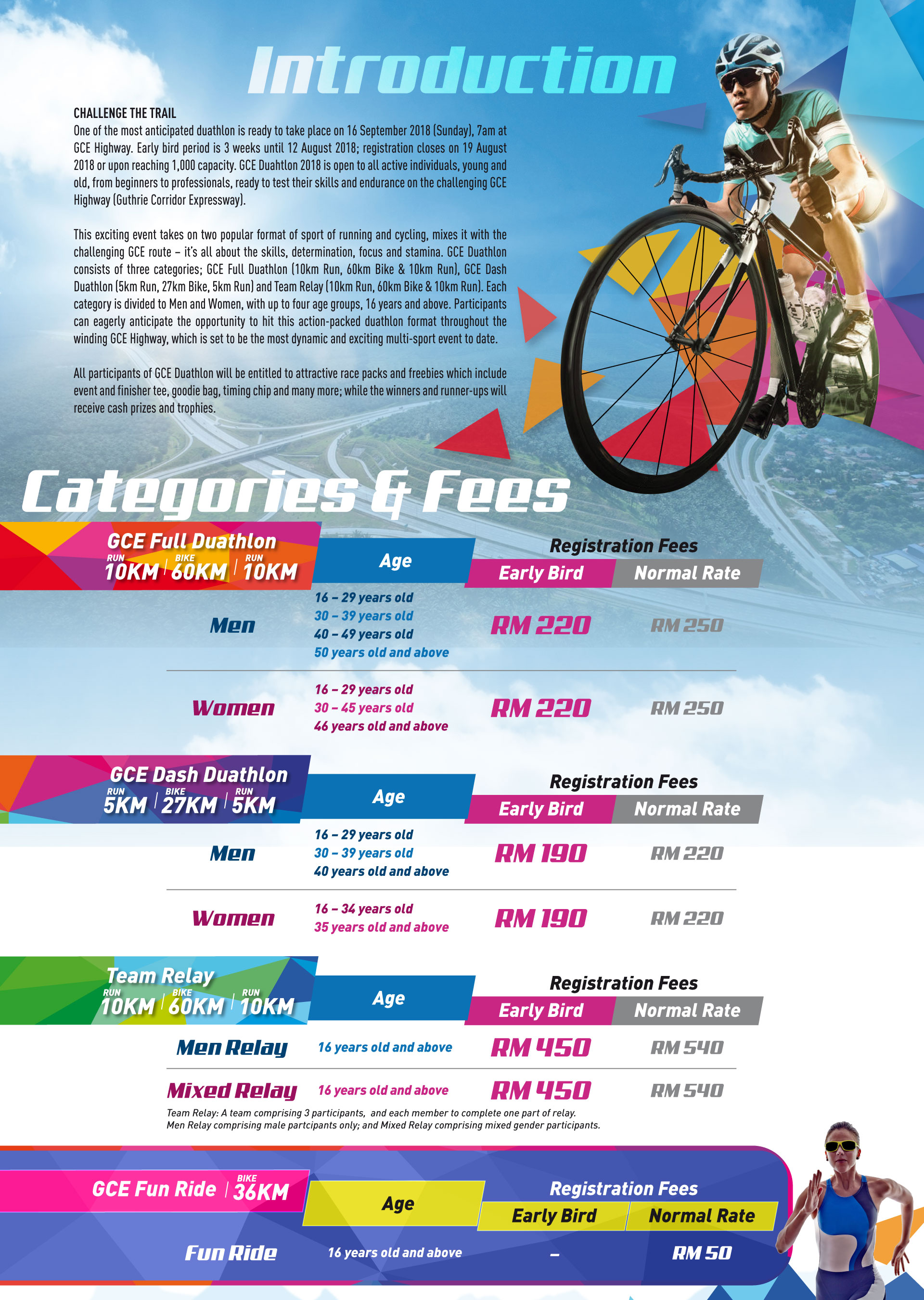 Bicycle Event Malaysia 2019 Largest And The Most